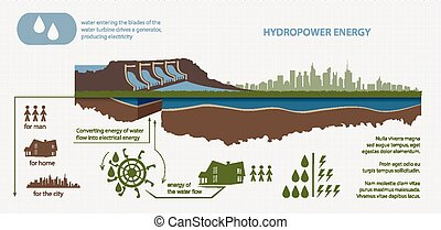 renewable energy hydroelectric power plant in the...