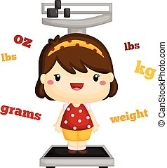 Girl Weighing