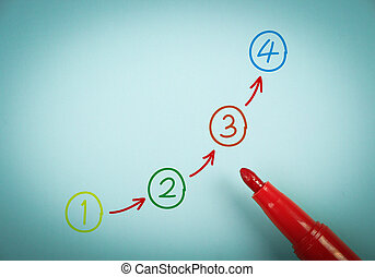 Step by step concept is on blue paper with a red marker...