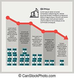 Oil price, petrolium crisis. Fuel and barrel, energy...