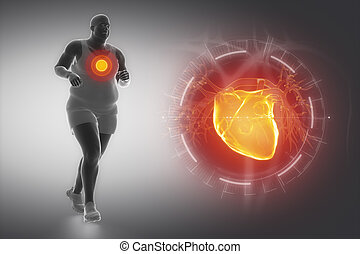 Obesity and sport and heart
