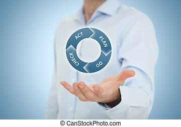 PDCA cycle management - PDCA plan do check act cycle -...