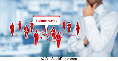 Customer service concept. Manager think about customer care...