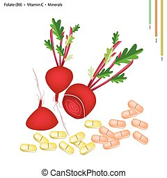 Beetroot with Vitamin C, B9 and Minerals - Healthcare...