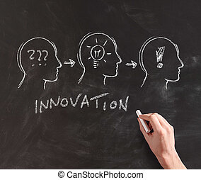 Illustration of Innovation on Chalkboard - Hand Illustrating...