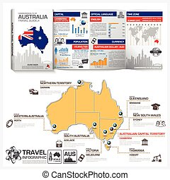 Commonwealth Of Australia Travel Guide Book Business...