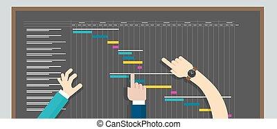 project management gant-chart planning