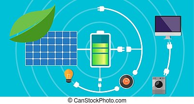 solar panel battery pack home green electricity - solar...