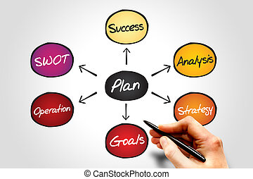 Business Plan showing Positive Growth, Analysis diagram...