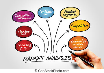 Market analysis diagram, business concept