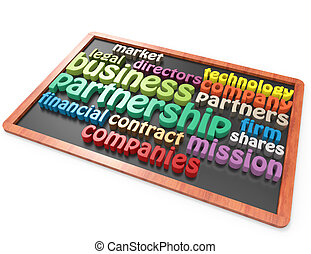 Business Partnership wordclouds