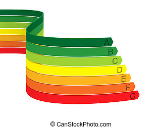 Energy performance scale - Seven color bands of energy...