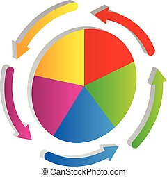 3d diagram, pie chart element with circular arrows.