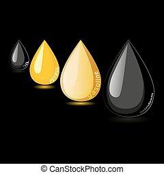 Petroleum gasoline petrol oil drop
