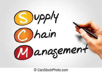 Supply Chain Management (SCM), business concept acronym