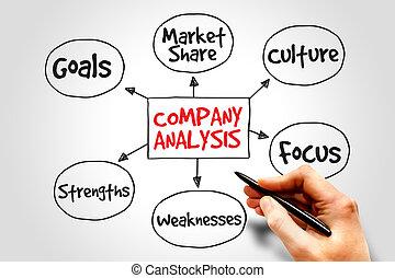 Company analysis Illustrations and Clip Art. 8,480 Company ...