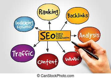 Search engine optimization - SEO - Search engine...
