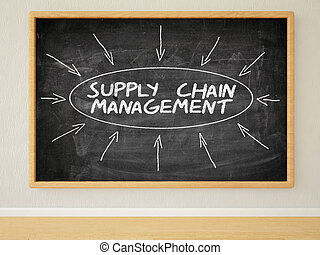 Supply Chain Management - 3d render illustration of text on...