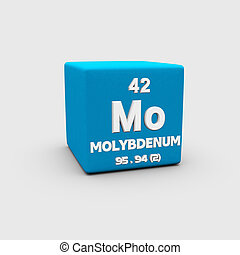 Atomic Number Molybdenum - Atomic Numbers pics is a...