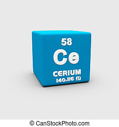 Atomic Number Cerium - Atomic Numbers pics is a collection...
