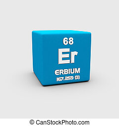 Atomic Number Erbium - Atomic Numbers pics is a collection...