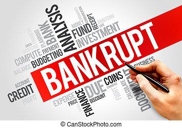 BANKRUPT word cloud, business concept