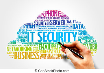 IT Security word cloud concept