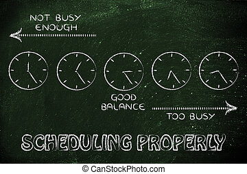 scheduling properly: too busy or not enough - scheduling...