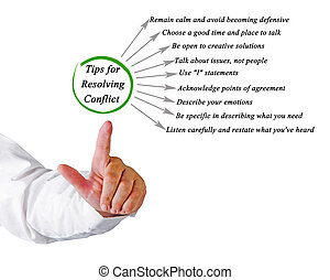 Tips for Resolving Conflict