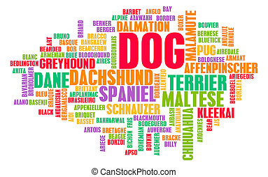 All Types of Dogs and Every Breed as Concept