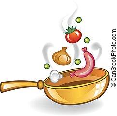 Frying pan.