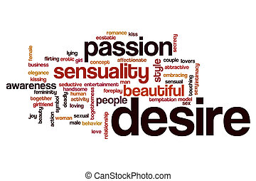 Desire word cloud concept - Desire word cloud