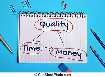 Quality Time and Money balance - Quality Time and Money...
