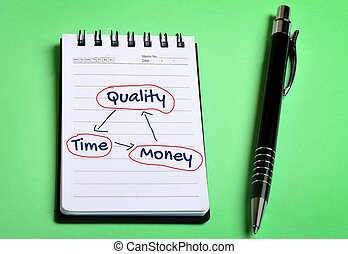 Quality Time and Money balance on notebook
