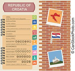 Croatia infographics, statistical data, sights. Vector...