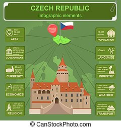 Czech infographics, statistical data, sights Vector...