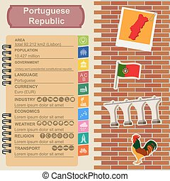 Portugal infographics, statistical data, sights Vector...