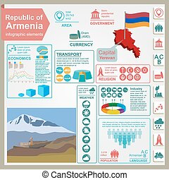 Armenia infographics, statistical data, sights Vector...