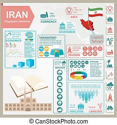 Iran infographics, statistical data, sights. Vector...