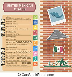 United Mexican States infographics, statistical data, sights...