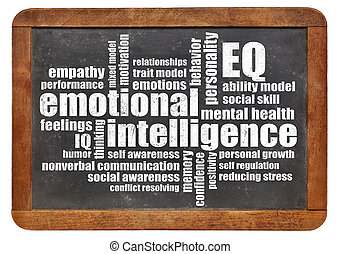 emotional intelligence EQ word cloud on an isolated vintage...