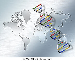 World Genetic