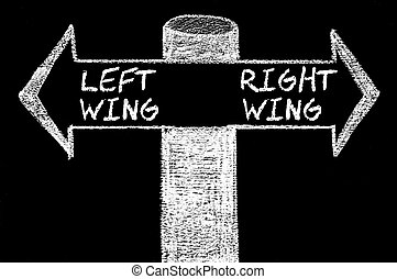 Opposite arrows with Left Wing versus Right Wing. Hand...