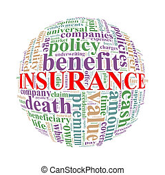 Wordcloud word tags ball of insurance