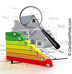 House energy rating - House model, with a magnifying glass...
