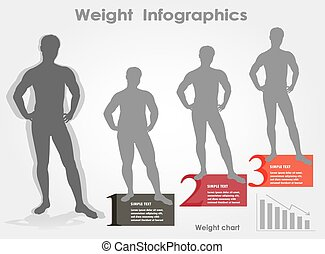 male weight- stages of weight loss, infographics, silhouette, vector illustration