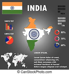 India Country Infographics Template Vector.