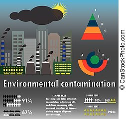 infographics environmental contamination. Ecology problem concept