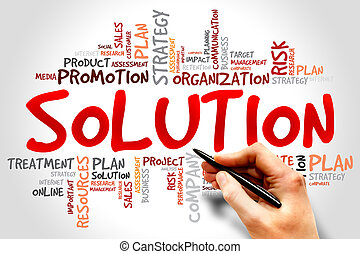 Solution - Word Cloud with Solution related tags