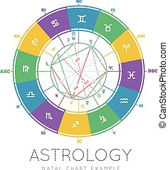 Astrology background